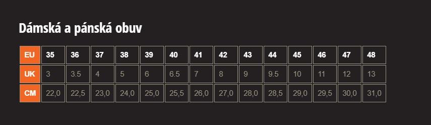 Grisport - tabulka velikostí